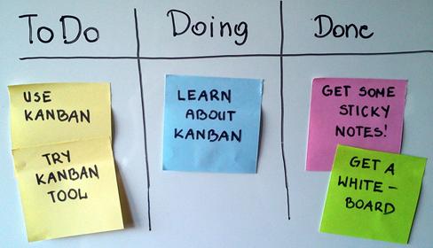 Eenvoudig Kanbanbord